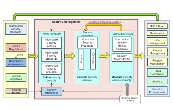 privacy-and-security2